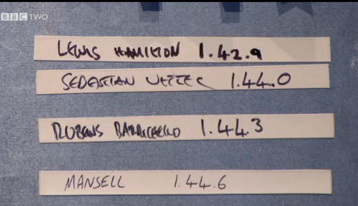 Льюис Хэмилтон установил рекорд на трассе TopGear