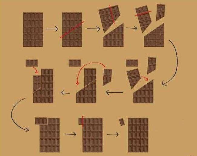 Шоколадная плитка - бесконечная сладость