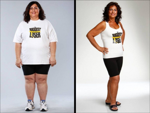 Примеры диет для похудения живота