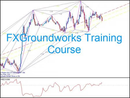 FX Groundworks Complete Video Course