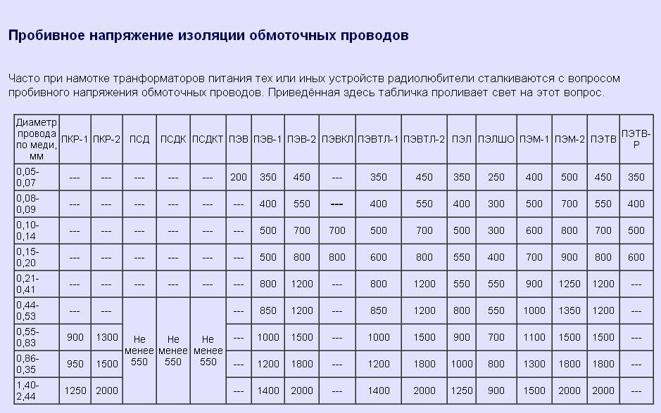 http://i1.imageban.ru/out/2016/04/05/1792edaa912b50fa1c656b1699a68a17.jpg
