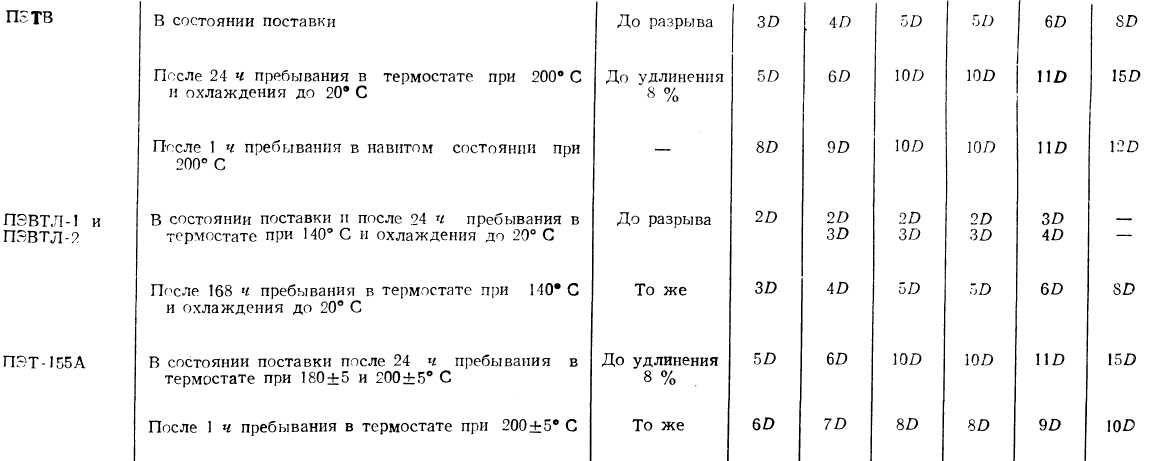 http://i1.imageban.ru/out/2016/04/05/1d5f46f972453649258d79e8776d066a.jpg
