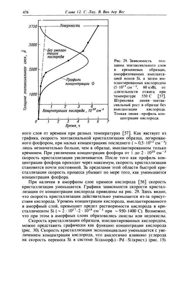 download начало математического анализа учеб