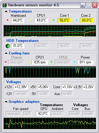 Hardware Sensors Monitor 4.5.4.2 Pro (x86-x64) (2017) Eng
