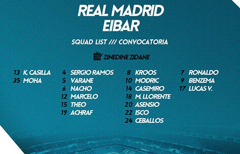 "Заявка ""Мадрида"" на игру против ""Эйбара"""
