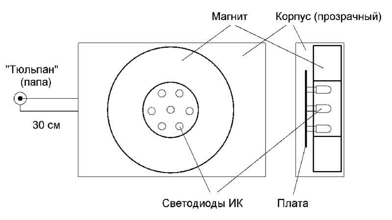https://i1.imageban.ru/out/2018/10/26/c158cd926950438c3559f70138260c50.jpg