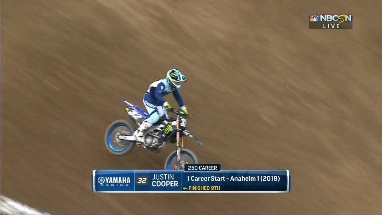 2019.AMA.Supercross.Rd.06.Minneapolis.720p.HDTV.x264-WRCR.mkv_snapshot_00.04.23.011.jpg