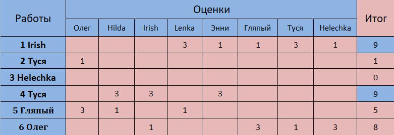 https://i1.imageban.ru/out/2019/10/22/4ef2e2bbe664bd17f062d4d13068ede2.jpg