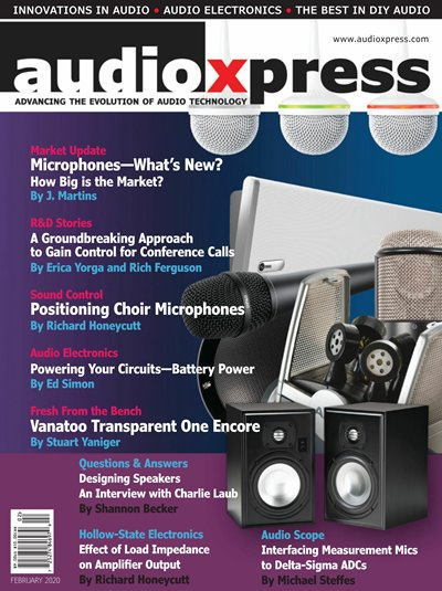 AudioXpress №2 2020