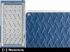 Плетение фенечек флаг россии